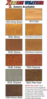 interior wood stain colors home depot color wood stain furniture staining techniques minwax water based