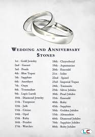 25 year anniversary gift ideas for best 25 9th wedding anniversary ideas on happy