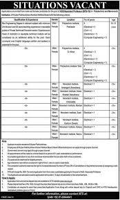 workers welfare board peshawar jobs nts test application forms