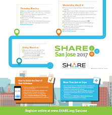 share share san jose 2017 road to san jose