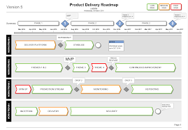 product delivery plan roadmap template microsoft visio