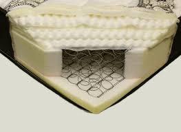 denver mattress black friday denver mattress icomfort applause ii firm photo of urban mattress