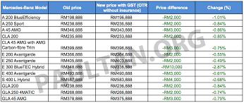 mercedes models list gst mercedes malaysia s prices all models cheaper e