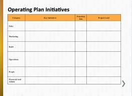operational plan template business letter template