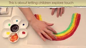 Painting Ideas For Kids Simple Painting Lessons For Kids How To Draw And Paint Wax Paper