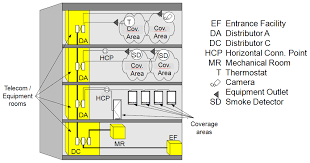 ansi tia 862 a building automation systems cabling standards