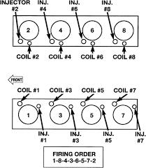 2002 dodge ram 4 7 engine repair guides firing orders firing orders autozone com