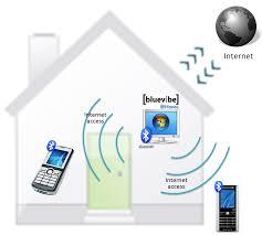 Home Network Design Software Bluevibe Home Bluevibe Home Bluevibe Proximity Marketing