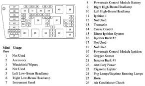1996 lesabre fuse diagram 1996 wiring diagrams instruction