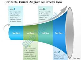1214 horizontal funnel diagram for process flow powerpoint