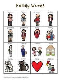 best 25 family units ideas on kindergarten family