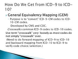 Icd 9 To Icd 10 Conversion Table by Icd Coding Why Icd 10 Julia M Pillsbury Do Faap Facop Ppt