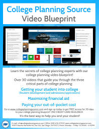 free video blueprint