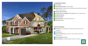 energy efficient and smart first choice home builders home