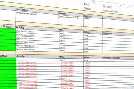 project planning on milestones summary template templates at