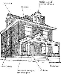 colonial revival 1895 to 1930 buildings