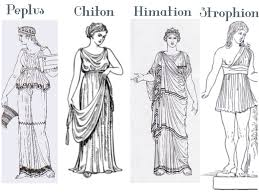 history of dresses which influence people and make new trend every