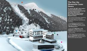 Icy Avalanche The Avalanche That Ate An Italian Hotel Gq