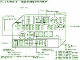 how to open lexus fuse box wiring diagram simonand