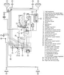 Wiring Diagram For 2002 Mercury Grand Marquis Cj5 Engine Diagram Jeep Cj Wiring Diagram Wiring Diagrams Online