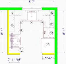 Kitchen Designs Plans Small Kitchen Design Plans Soleilre
