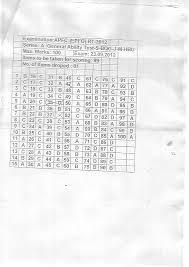 CSAT       UPSC Civil Services Paper   Conducted  Find Answer Key  amp  Question Paper