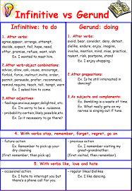 infinitives and gerunds my english blog