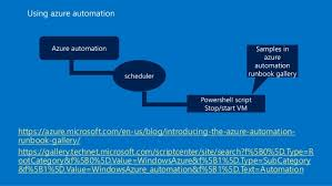 Azure Overview by 05 Azure Overview Using Cloud Principles V 2 0