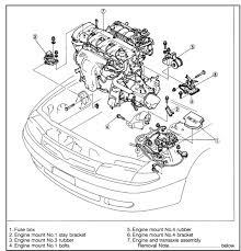 1999 mazda 626 engine diagram mazda wiring diagram instructions