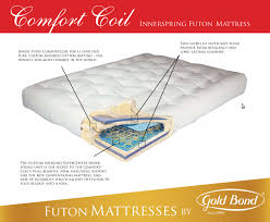 futons and foldouts bedding center