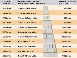 Dimensions Of A Two Car Garage Door Size U0026 Two Car Garage Size Garages Built U0026 Added
