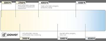 g7 power tahoe led 15 watt 75w 1100 lumen br30 recessed can