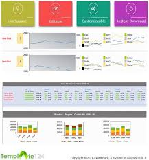 Free Excel Sales Dashboard Templates 5 Excel Sales Dashboards Templates To Help Success Your