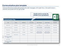 Change Management Plan Template Excel Change Management Plan Template Change Management Implementation