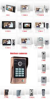 Home Sip by Smart Home Sip Ip Wifi Intercom System Sip Video Door Phone Gsm