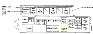jeep compass wiring saab radio wiring diagram saab wiring diagrams