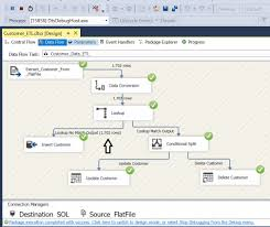 ssis sample resume incremental load in ssis with example incremental load in ssis with example