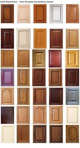 Solid Wood Kitchen Cabinet Doors Kitchen Cabinet Doors Only Door Styles Cabinets Solid Wood