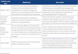 Research critique example rmt   Critiquing quantitative research paper