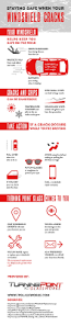 car door glass replacement 268 best car and automotive infographics images on pinterest