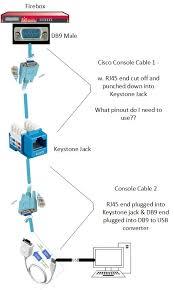 usb to db9 wiring diagram dolgular com