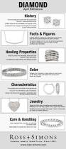 Mohs Hardness Scale Worksheet Top 25 Best Birthstones Chart Ideas On Pinterest June Meaning