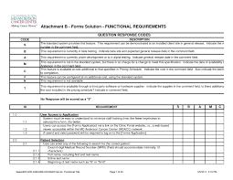cognos report design document template cognos report design document template new web design