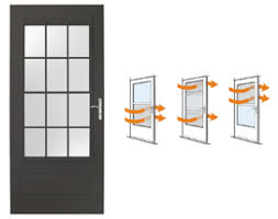 Vented Exterior Door Global Ventilating Doors Market 2017 Larson Provia Hmi