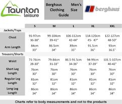 Berghaus Mens Long Cornice Jacket Berghaus Men U0027s Long Cornice Ii Jacket Poplar Green From Taunton