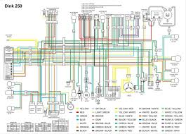 kensun wiring diagram simple fog light wiring diagram images hid