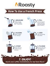 Adding Salt To Coffee The Complete Guide To French Press Coffee