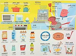 kitchen furniture vocabulary esl resources bedroom cryp us