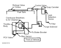 2003 dodge durango emissions diagram i icon on dodge durango