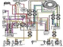1972 evinrude 50 hp wiring diagram wiring diagram simonand
